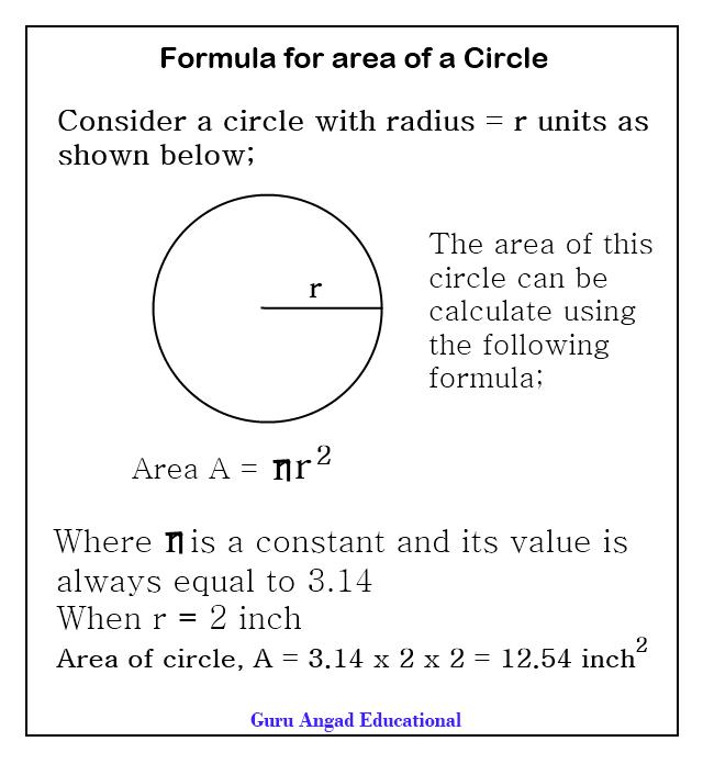 Formula to find the area of a circle area of a circle formula ccuart Choice Image