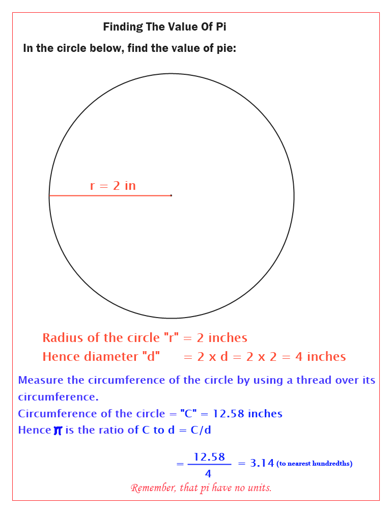 Pi in area of a circle calculating pi in a circle ccuart Images